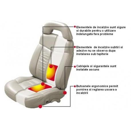 Kit Incalzire scaune auto din carbon